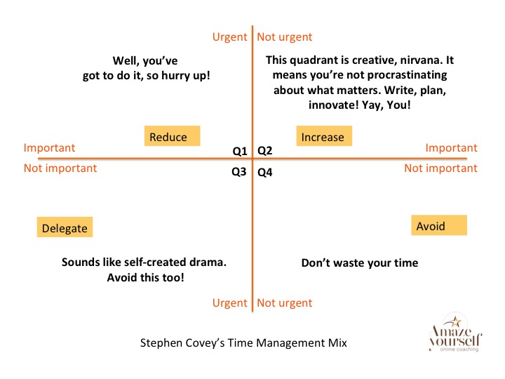 Be the ceo of your life - time management tool that provides control
